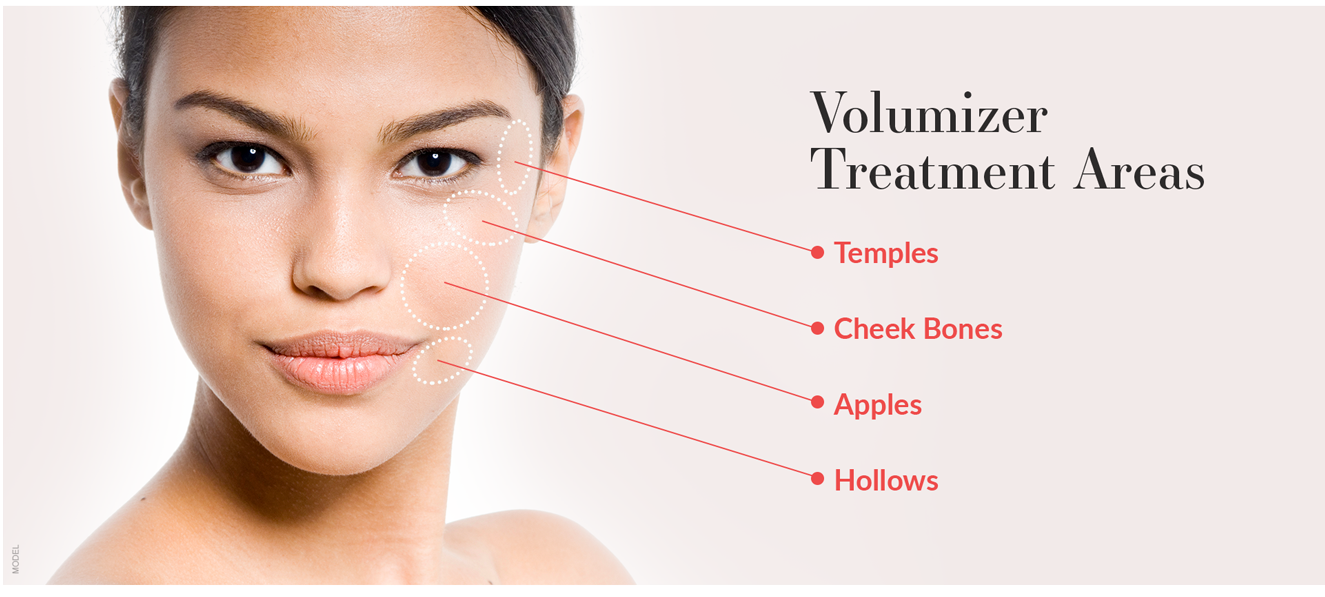 volumizer treatment areas diagram